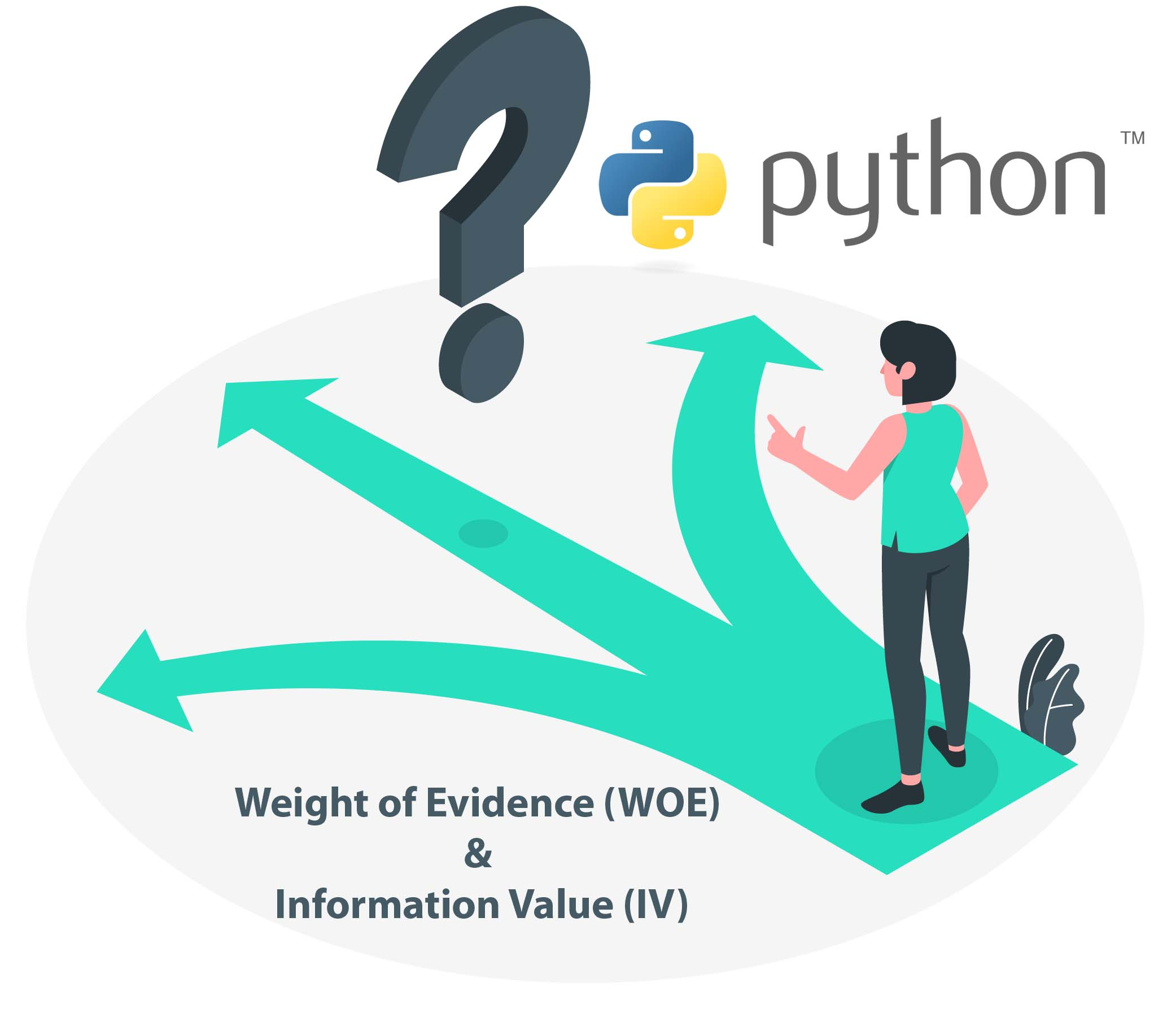 Attribute Relevance Analysis in Python